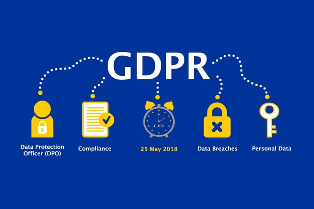 Privacy and General Data Protection (GDPR). Thailand Event Guide
