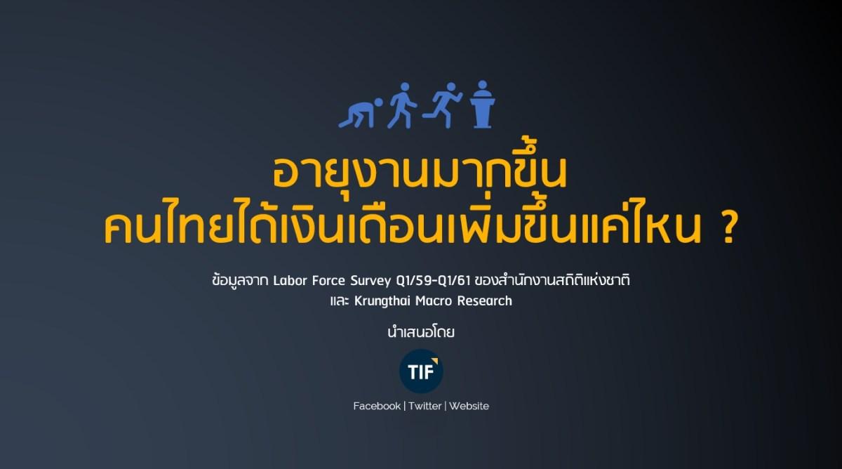อายุงานมากขึ้น คนไทยได้เงินเดือนเพิ่มขึ้นแค่ไหน ?