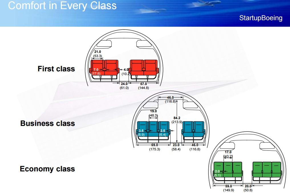 Боинг 767 400 схема салона фото 587
