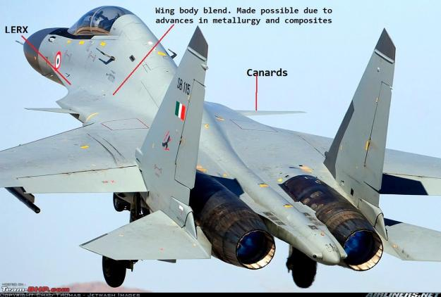 Why Su-30MKI is Special For Indian Air Force ? - Strategic ...