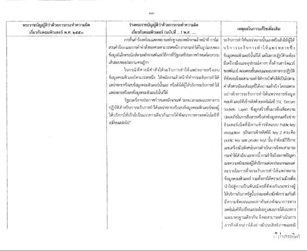 เหตุผลในการแก้ไขพ.ร.บ.คอมพิวเตอร์ มาตรา 20 หน้า 13