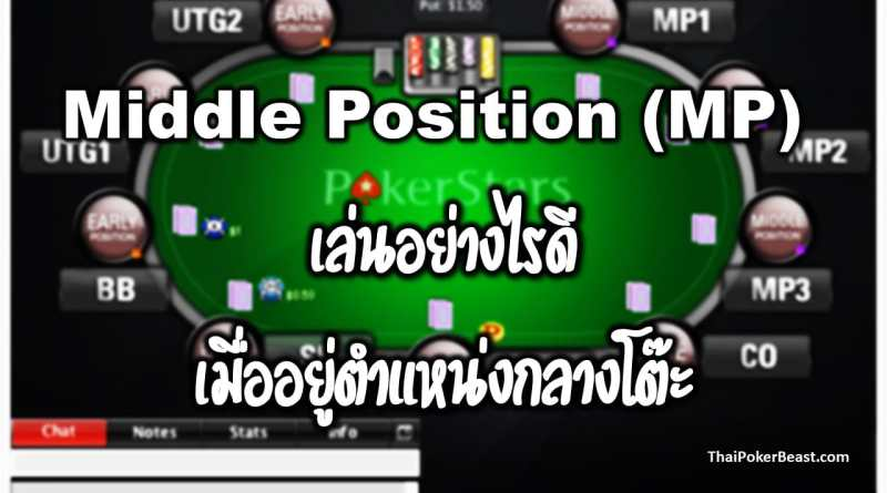 Middle Position