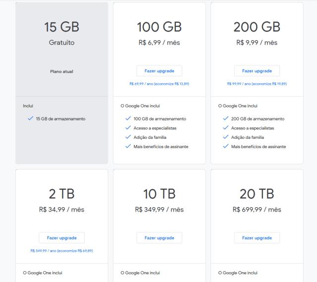 Imagem dos planos que a Google oferece de armazenamento