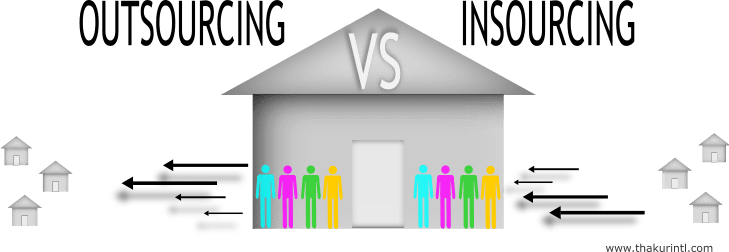 outsourcing vs insourcing. what to choose