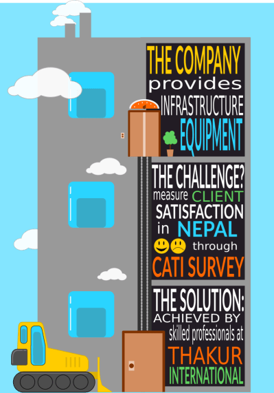 infographic study case CATI survey