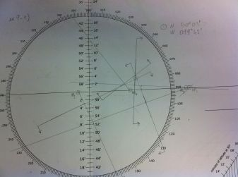 Plot for meridian sights with sextant, astro navigation