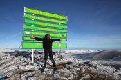 Proud Moment - Here I am standing on Africa's highest point - Kilimanjaro's Uhuru Peak 5895m