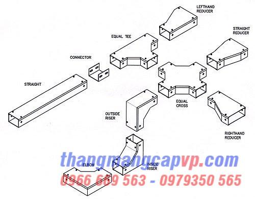 Sản xuất máng cáp điện