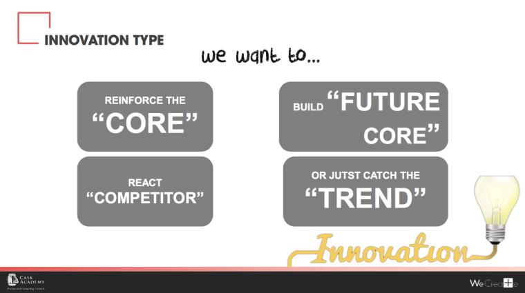 Innovation Type