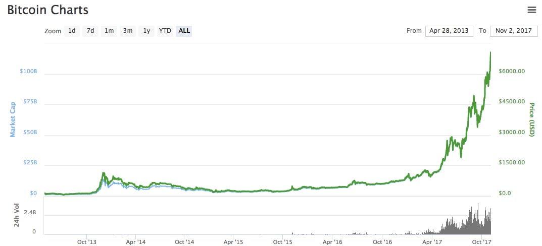 bitcoin-la-gi-3