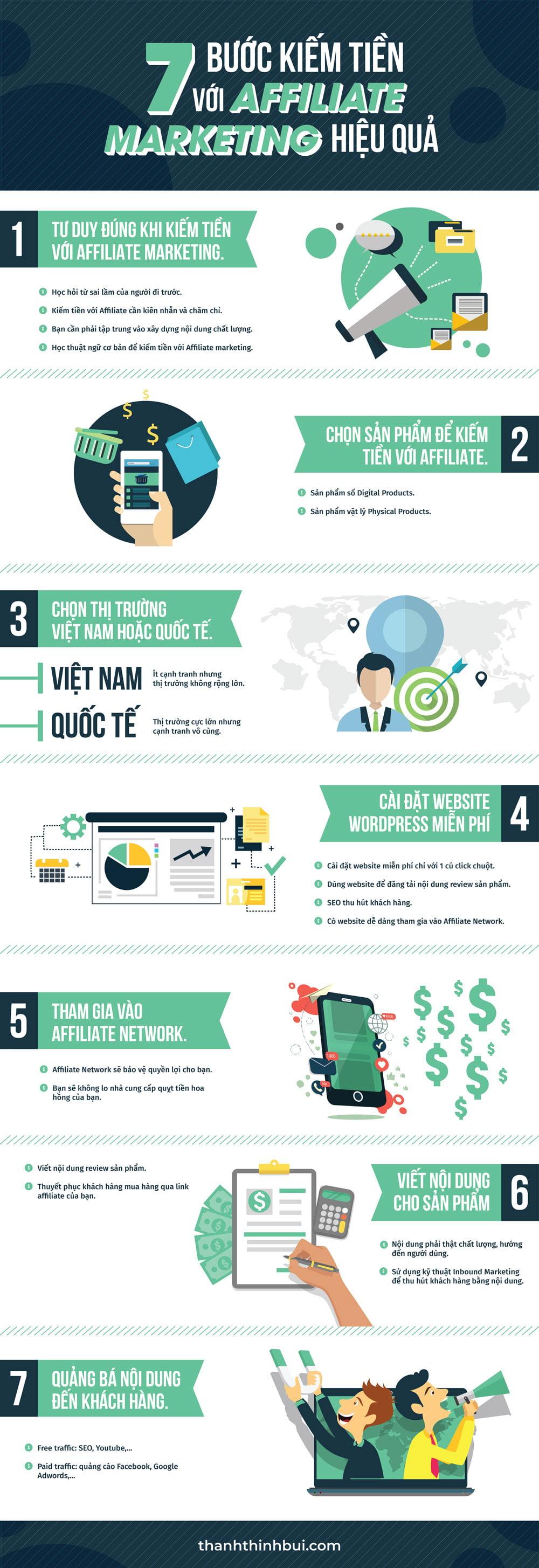 affiliate-infographic