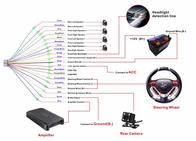 MP5 Car Player Andoid5.1 GPS DVD Stereo 7.0Inch 1080P HD
