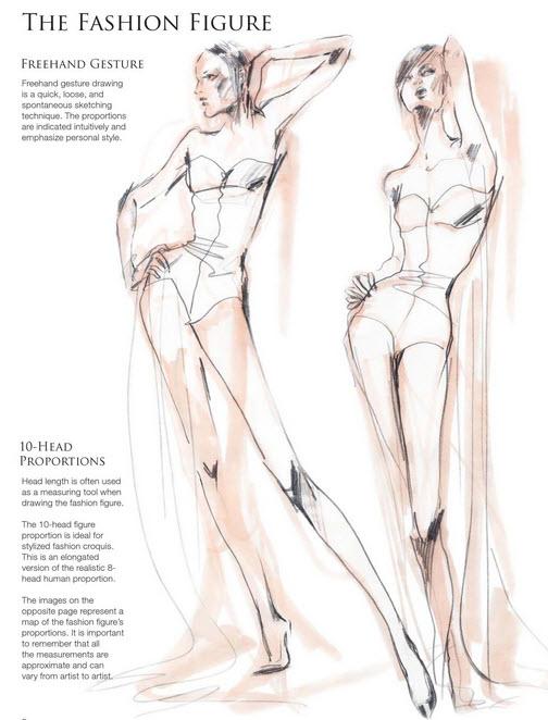 Fashion Illustration - the fashion figure
