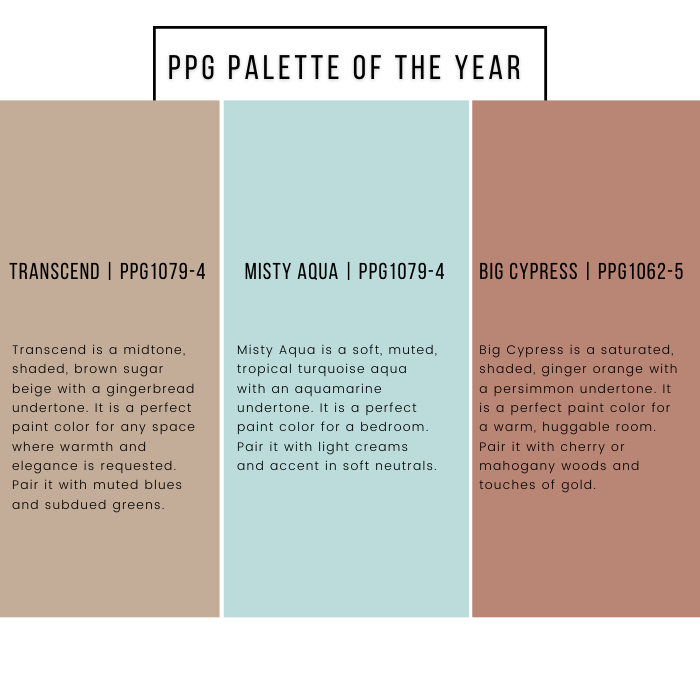 PPG Palette of the Year