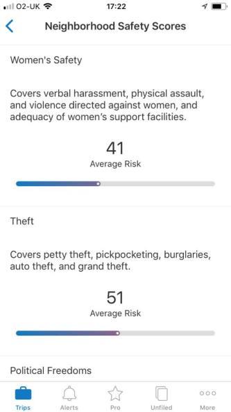 TripIt Pro review screenshot - neighborhood safety score