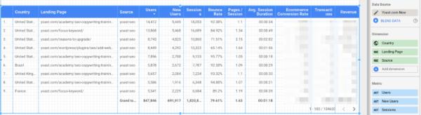 Several dimensions in one Google Data Studio report