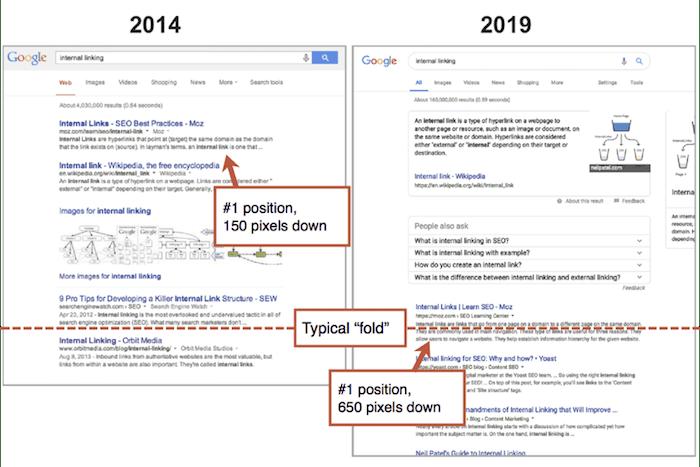 2014 google