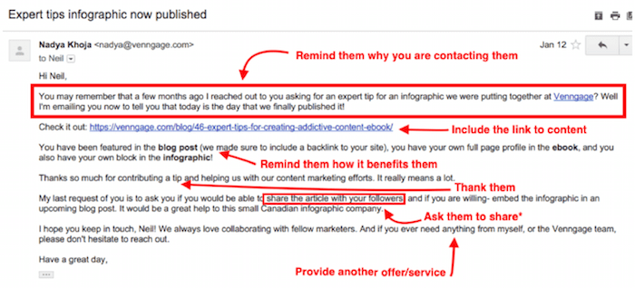 How to Get Backlinks - Request template