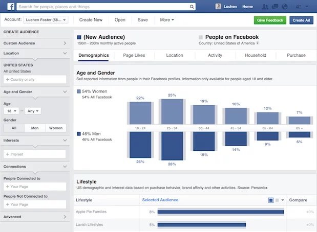 Tips for Writing Engaging Facebook Posts - Use Audience Insights