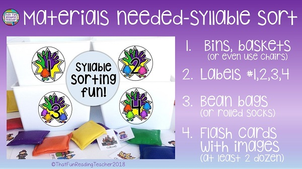 Materials needed for syllable sort game