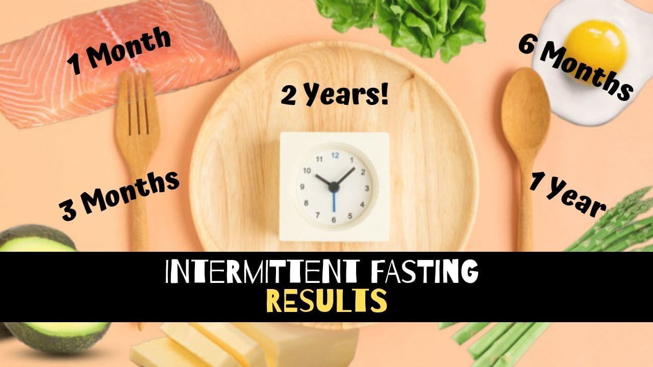 Intermittent Fasting Results – 1 month, 3 months, 1 year, 2 years, and counting…