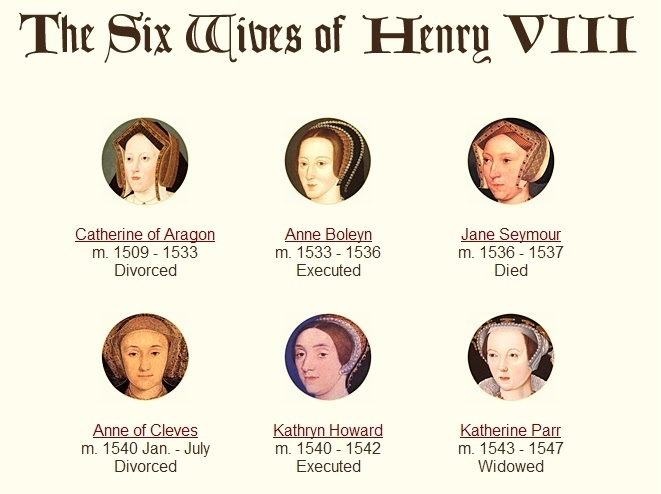 King Henry's Six Wives