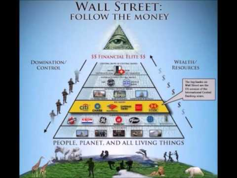 New World Order Part 6 – History & Secret Societies 5/08/06 Alan Watt
