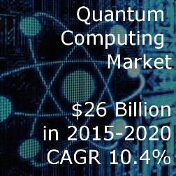 market research media - quantum computing
