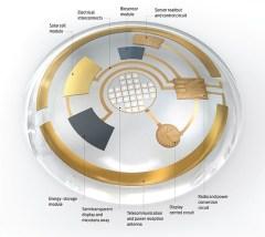 augmented reality contact lense