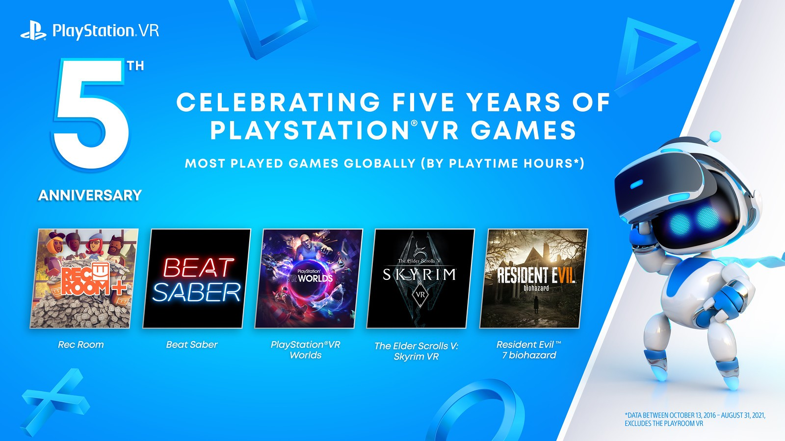 Celebrating five years of PlayStation VR 1