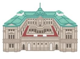 日本銀行~日銀の建物は上から見ると「円」の形になっています~