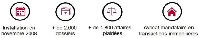 chiffres-cles-cabinet-TD-AVOCAT