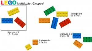 legomultiplication