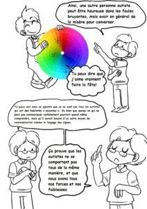 comprende le spectre - 7