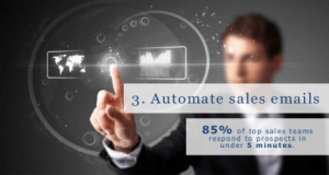 Automate Sales emails