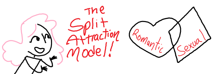 "A simple drawing of a pink haired girl gesturing to the text ""The split attraction model!"" next to her in red. Beside her and the text are two interlocked shapes, a heart and a diamond. The heart has the text ""romantic attraction"" and the diamond has the text ""sexual attraction"" inside of it."