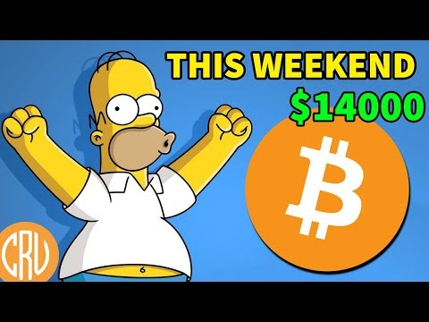 Does bitcoin trade on weekends