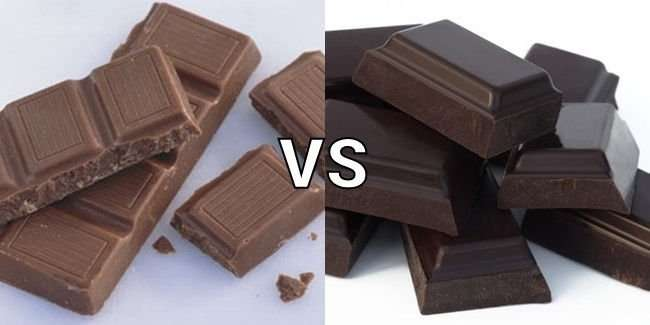 chocolate can help build muscle
