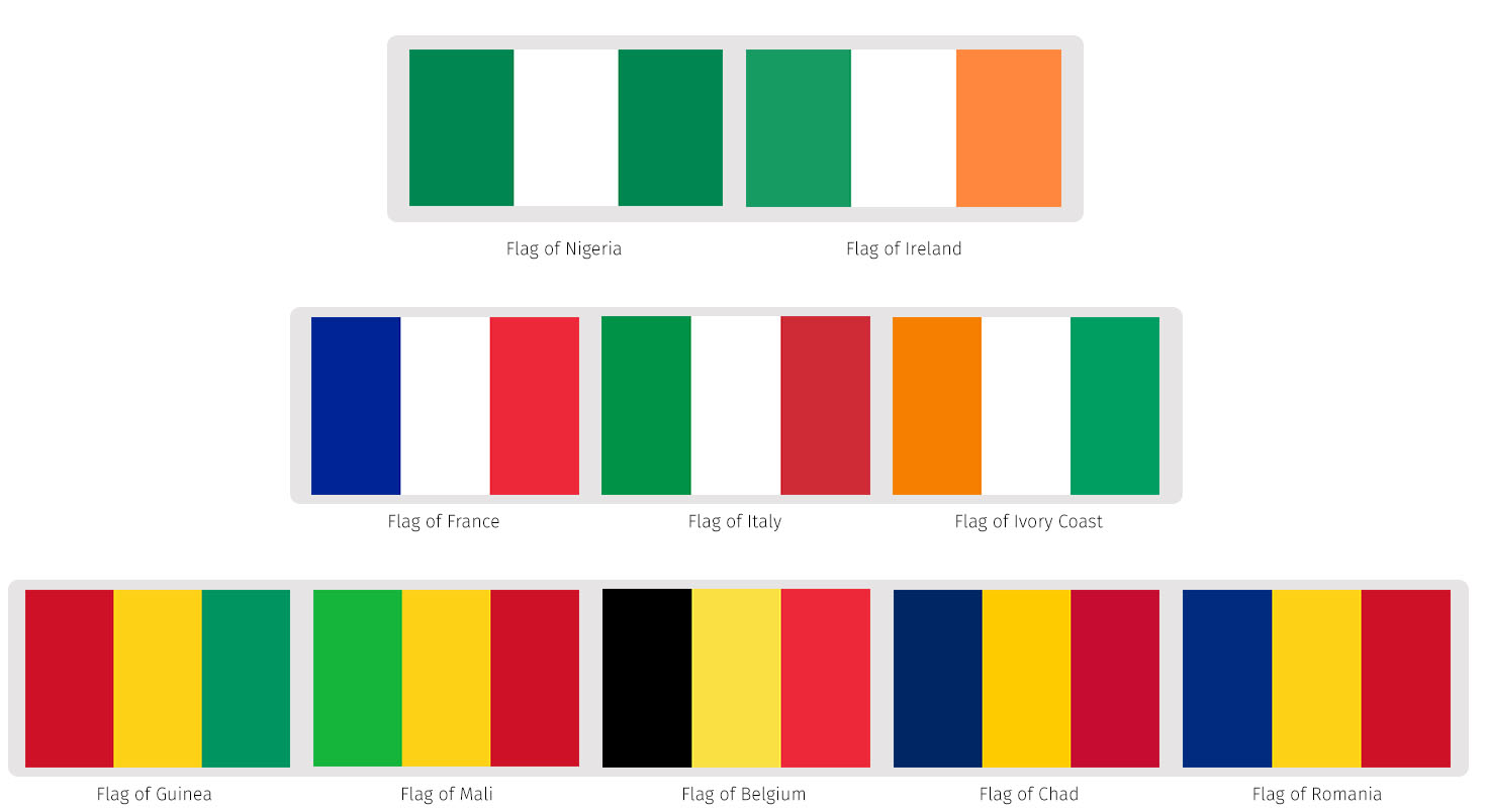 World Flags Color Red And Flags Only Countries Green
