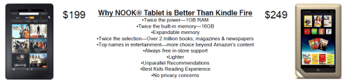 I'd Take the Nook Tablet Over the Kindle Fire Editorials