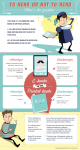 To Read or Not to Read (Infographic) Infographic