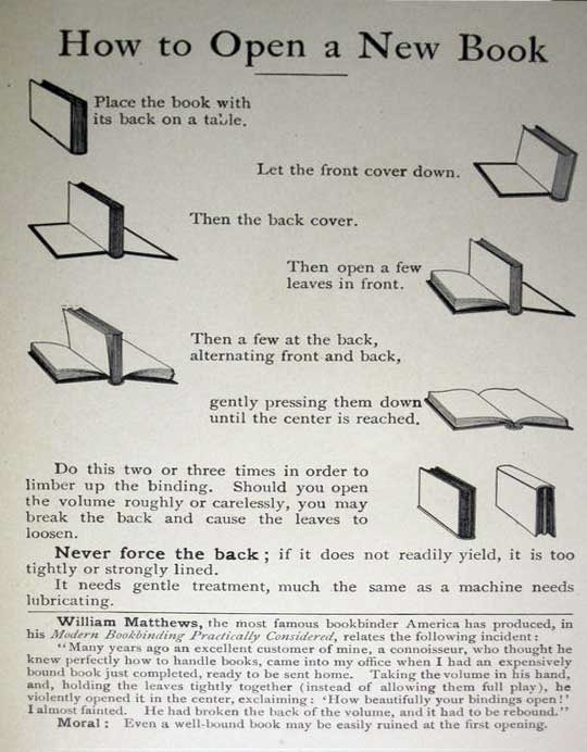How to Open a New Book: Infographic Blast from the Past
