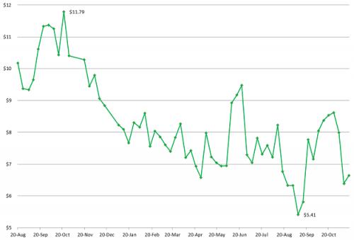 ebook-best-seller-pricing-aug-2012-to-nov-2013[1]