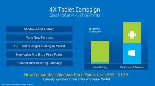 Intel is Once Again Talking of $99 Tablets e-Reading Hardware