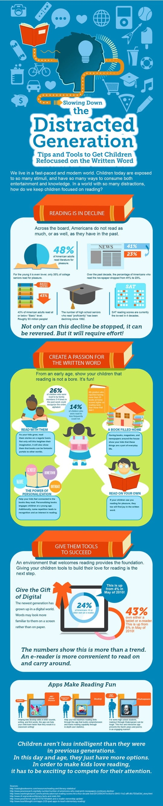 Infographic: Tips to Help Children Refocus on Reading Infographic