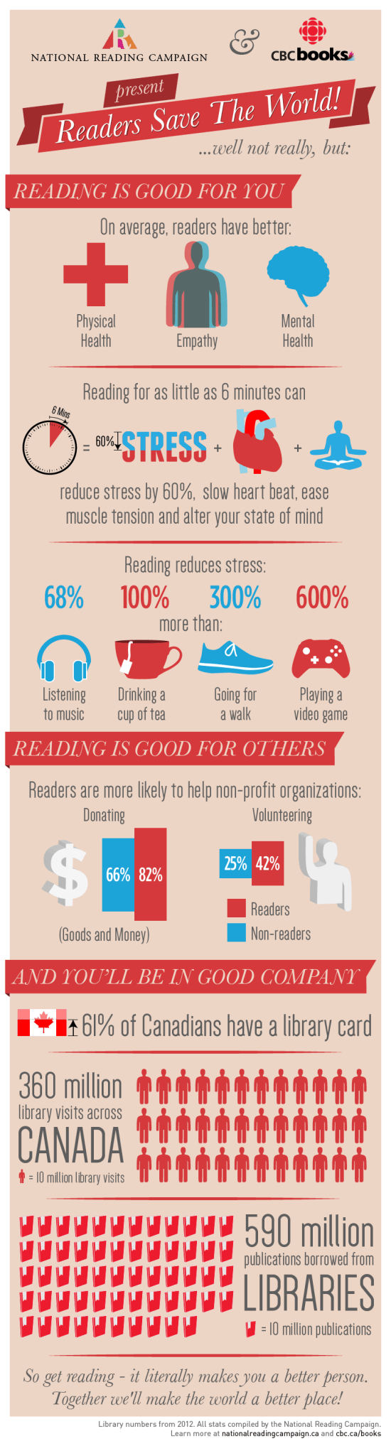 infographic-reading-saves-lives[1]