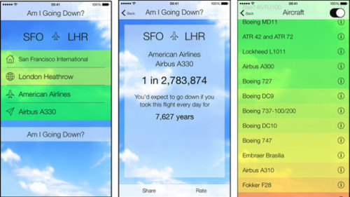 This App Will Tell You Whether Your Flight Will Reach Its Destination humor
