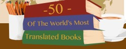 Infographic: Fifty of the World's Most Translated Books Infographic