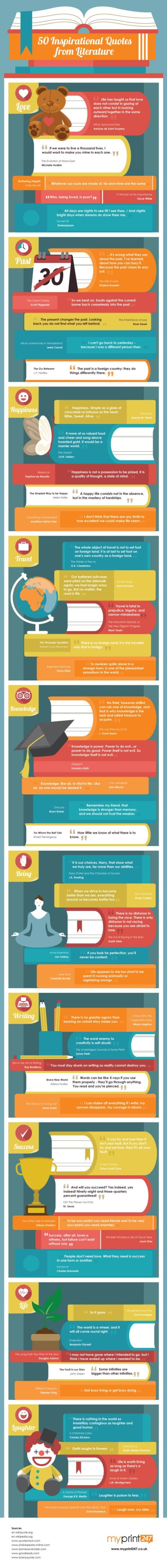 Infographic: 50 Inspirational Quotes from Literature Infographic