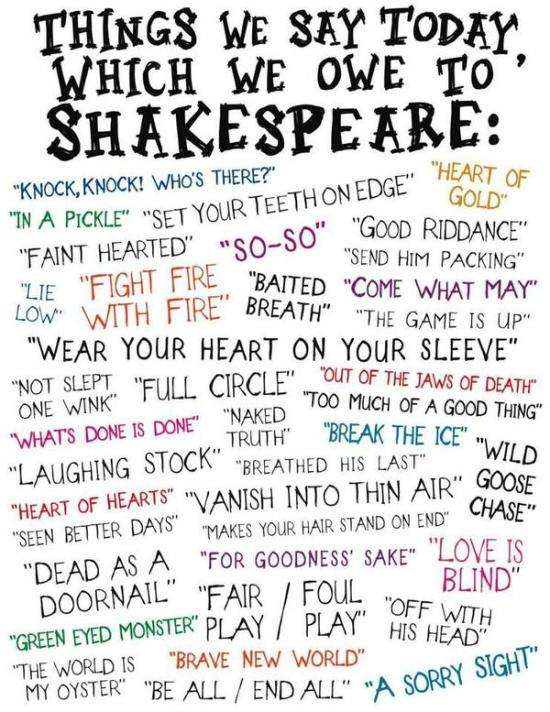 Infographic: Forty Sayings We Owe to Shakespeare Infographic